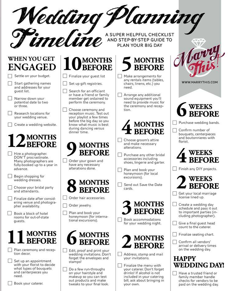 Wedding planning timeline images for What to know about planning a wedding